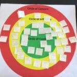 Circle of concern with stickers