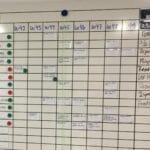 Planlægning af arbejdsindsats