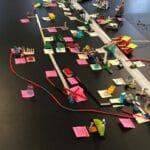 Projekt coaching med lego