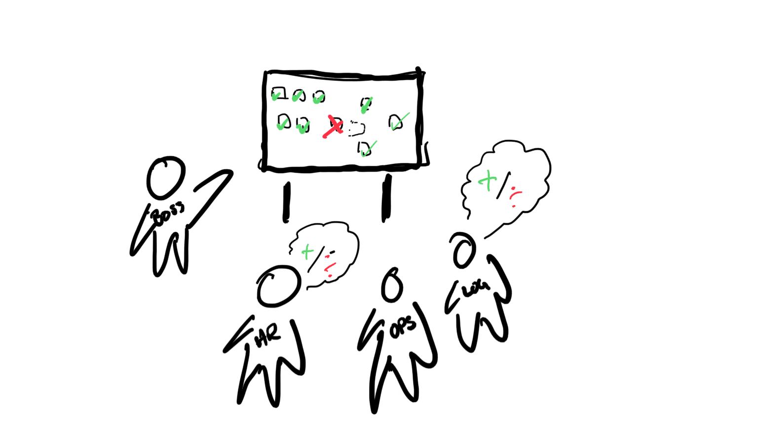 Tegning fra lederkursus