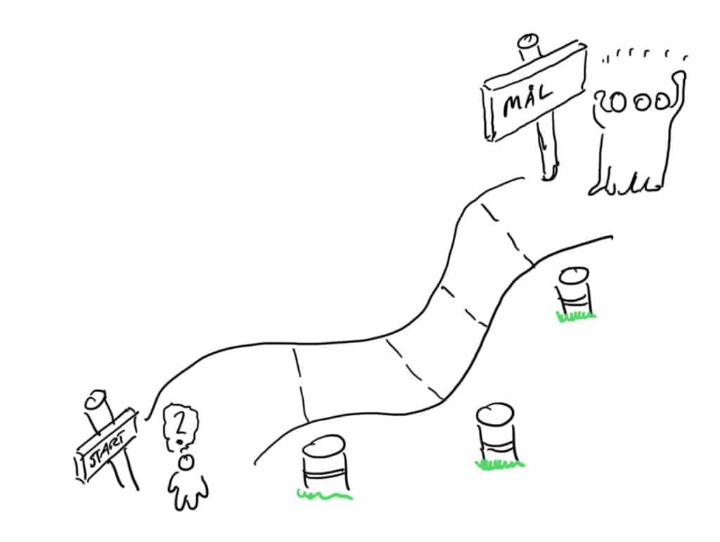 Tegning fra kursus i projektlederskab