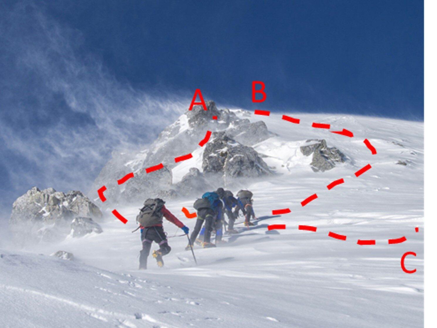 Bjergbestigning - lederkursus